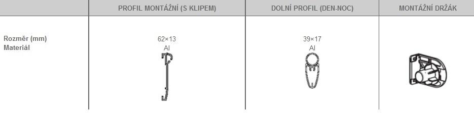 specifikace-roleta-den-noc